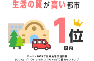 生活の質が高い都市1位 マーサ・2018年世界生活環境調査(QUALITY OF LIVING SURVEY)都市ランキング