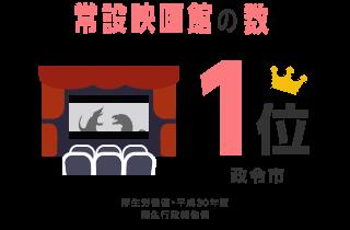 常設映画館の数 1位 政令市 厚生労働省・平成29年度 衛生行政報告例